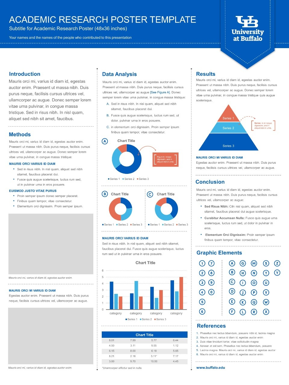 Presentation templates university at buffalo school of for Eposter template