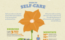Steps to Self-Care.